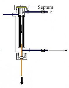 Teknolab_kromatografi_GC_SGE_septa_selectionguide