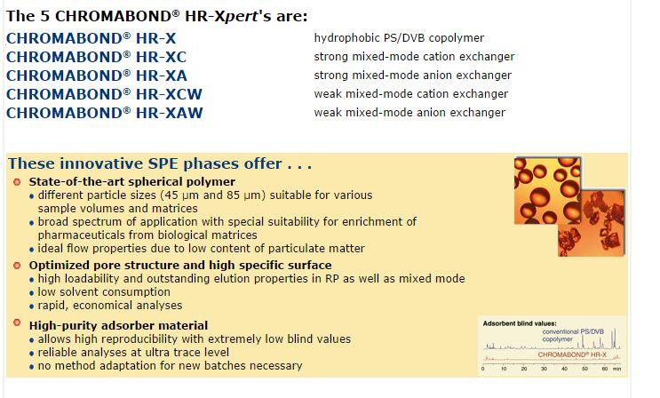 Teknolab_kromatografi_SPE_MN_chromabond_HR-Xpert